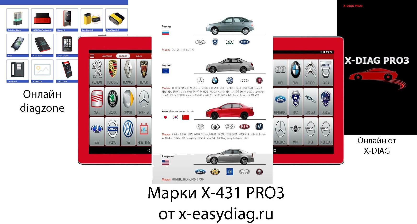 Онлайн активация X-Diag и Diagzone или марки X431 PRO3 — что лучше?